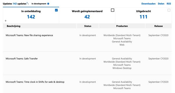 I-Experts - blog - Microsoft Teams nieuwe functies - roadmap